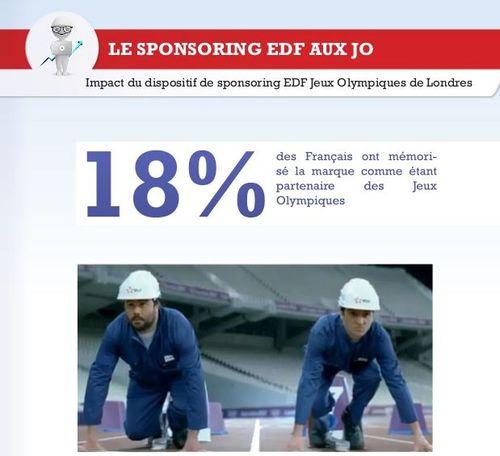 Sponsoring 2012 s9 edf